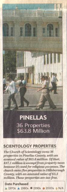 Pinellas 36 properties $63.8 million