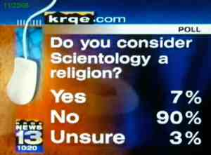 Is Scientology a Religion TV Survey - 90% say Scientology is NOT a religion, 3% say don't know.. (2006)